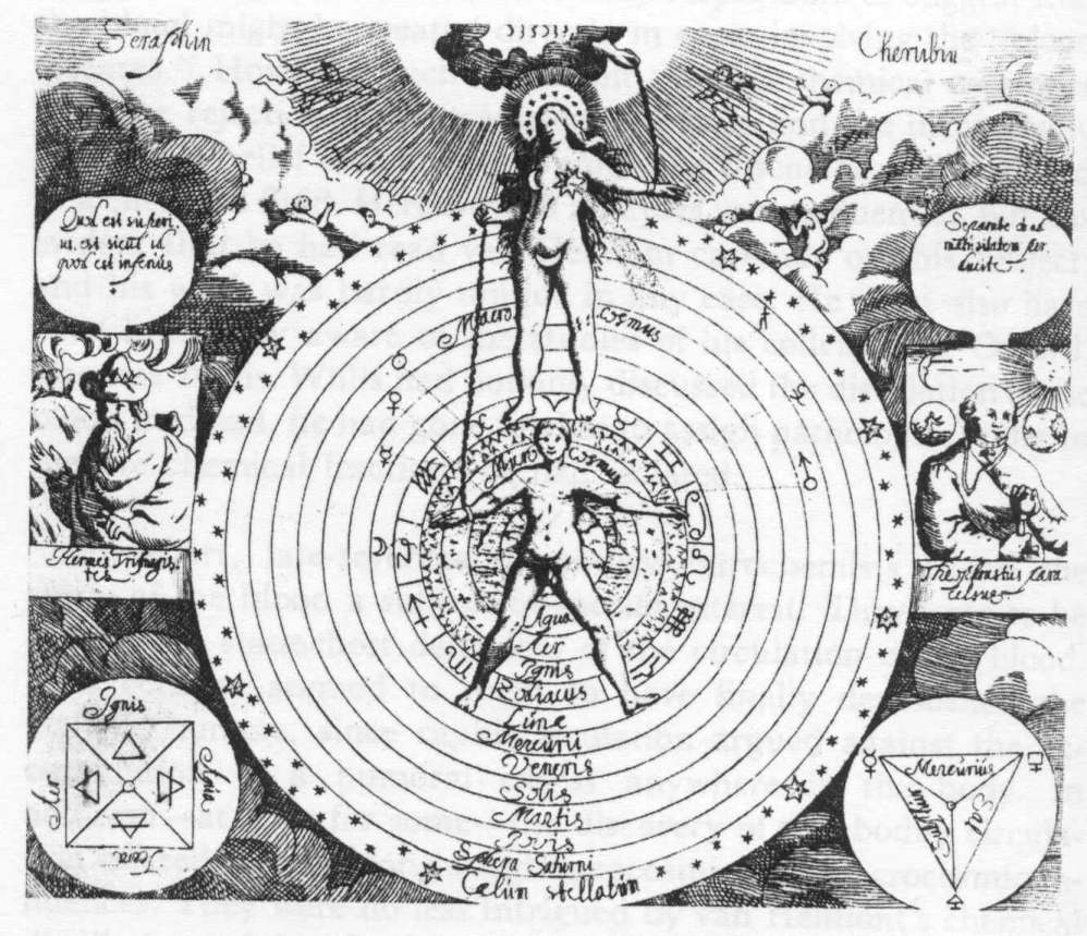 Utriusque cosmi - Robert Fludd